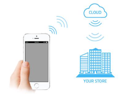 Digital Signage Cloud Software